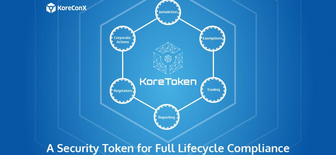 KoreConX Compliance