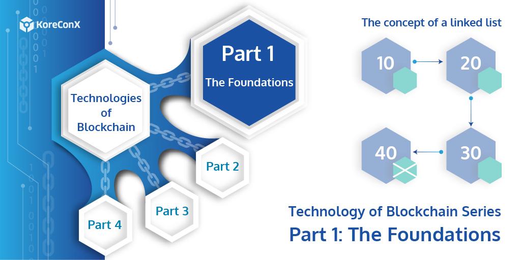 KoreConX Technology of Blockchain Series